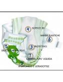 PANNOLINI PILLO PREMIUM MAXI 7-18 KG 276 PZ